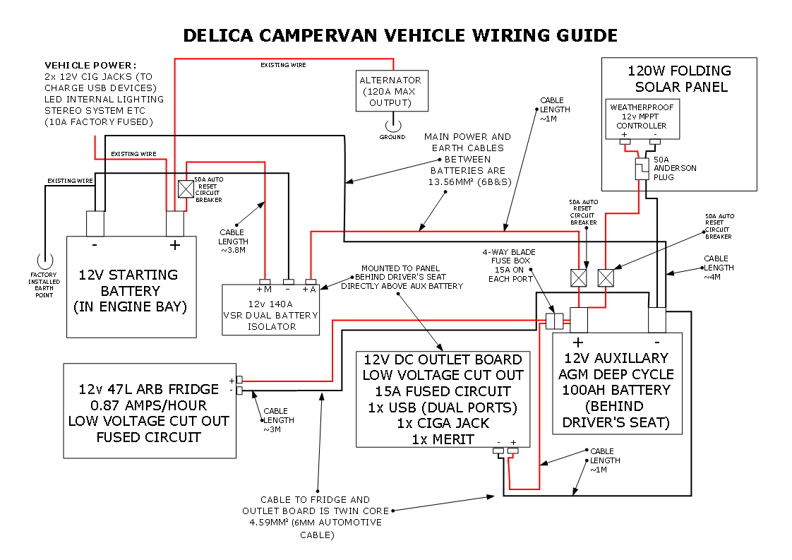 campervan wiring diagram campervan image wiring our delica campervan s 12v electrical setup comfortably lost on campervan wiring diagram