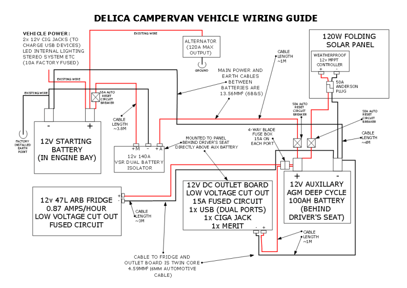 wiring diagram for campervan wiring image wiring our delica campervan s 12v electrical setup comfortably lost on wiring diagram for campervan