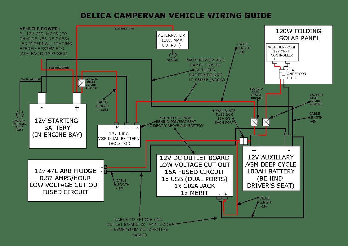 Clark Forklift Wiring Diagram Clark Circuit Diagrams