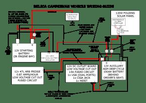 Our Delica campervan's 12v electrical setup  COMFORTABLY LOST