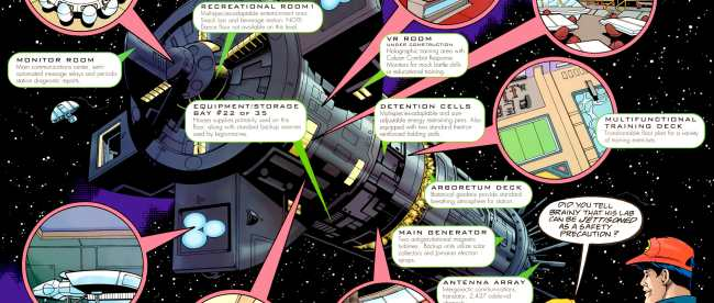 18 Legion of Super-Heroes Secret Files-1998-Legion HQ