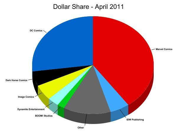 108496_340150_2 Diamond Announces Top Products For April 2011
