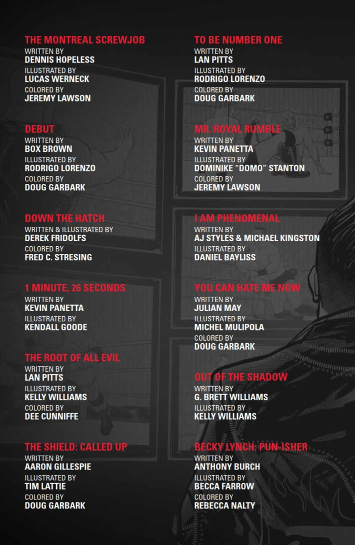 WWE_ThenNowForever_v2_SC_PRESS_6 ComicList Previews: WWE THEN NOW FOREVER VOLUME 2 TP
