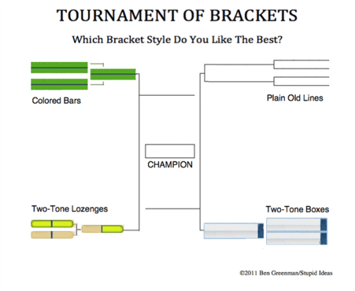 enter-the-tournament-of-brackets.jpg