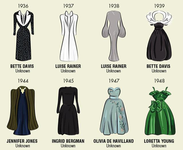 3027082-inline-2-oscar-dresses1