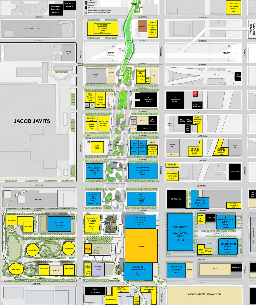 Javits neighborhood developement