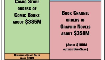2015 Comic Sales Infographic.jpg