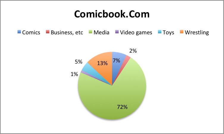 comicbookcom.png