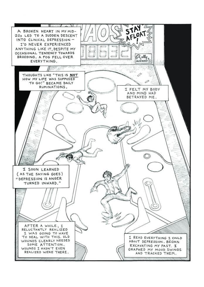 Tony Wolf Depression Comic p2 (1)