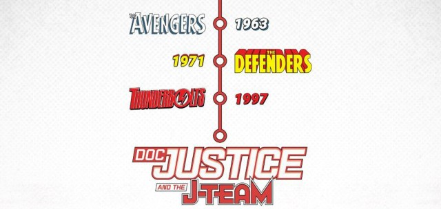 """Who are DOC JUSTICE AND THE J-TEAM? Marvel's """"next great Super Hero team"""""""