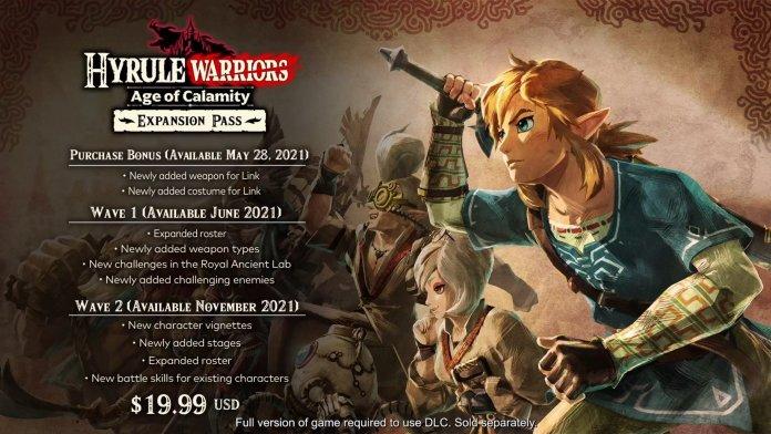 Nintendo Direct Hyrule Warriors