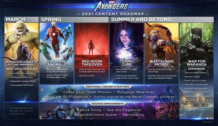 Marvel's Avengers timeline