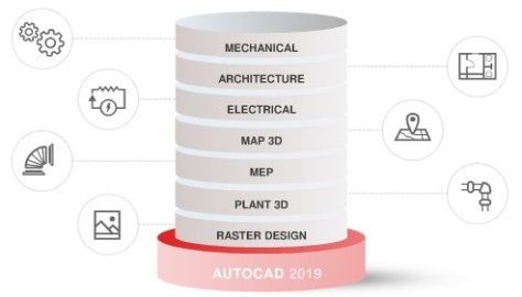 AutoCAD-Oberfläche mit speziellen Funktionen und Bibliotheken