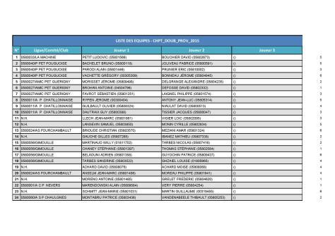 CHPT_DOUB_PROV_2015_Liste des Equipes-page-001 (1)