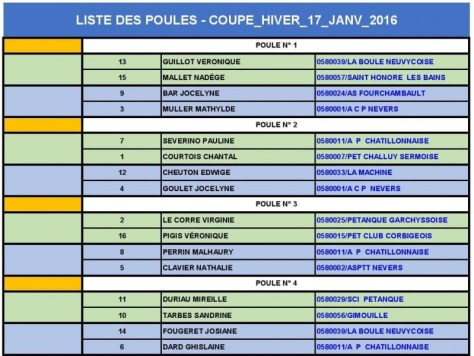 COUPE_HIVER_17_JANV_2016_Liste Poules