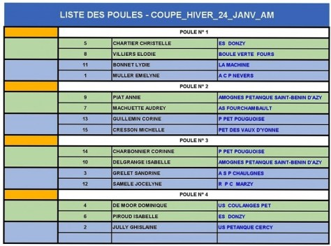 COUPE_HIVER_24_JANV_AM_Liste Poules-page-001