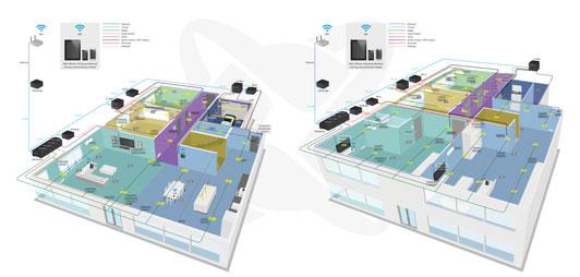 Residential application diagram screenshot thumbnail