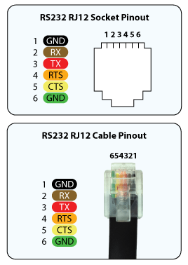 rs232_pinout?resize\\\=268%2C378 loconet wiring diagrams dcc bus wiring, shelf layout bus wiring Old Phone Jack Wiring at alyssarenee.co