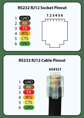 rs232_pinout?resize\\\=268%2C378 loconet wiring diagrams dcc bus wiring, shelf layout bus wiring Old Phone Jack Wiring at alyssarenee.co