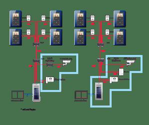 CMV43S   MODUM VIDEO PHONE  COMMAX