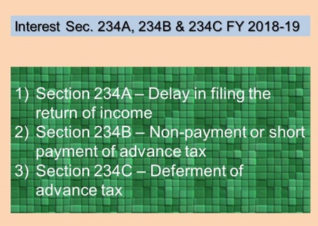 Interest Sec  234A, 234B & 234C of Income Tax Act - Excel