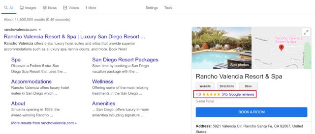 Rancho Valencia in Google search