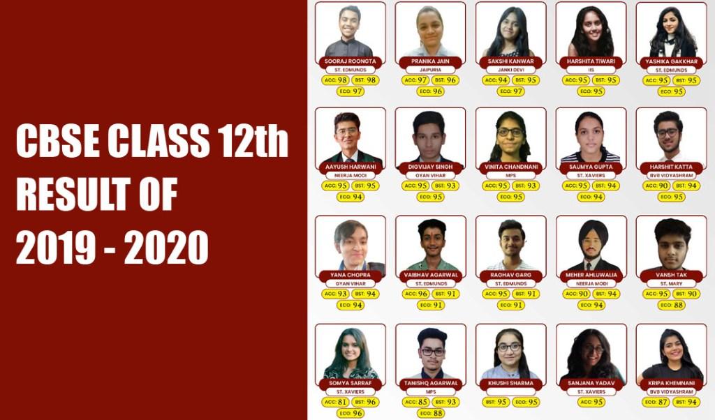 Class 12th CBSE Board Results 2019-20