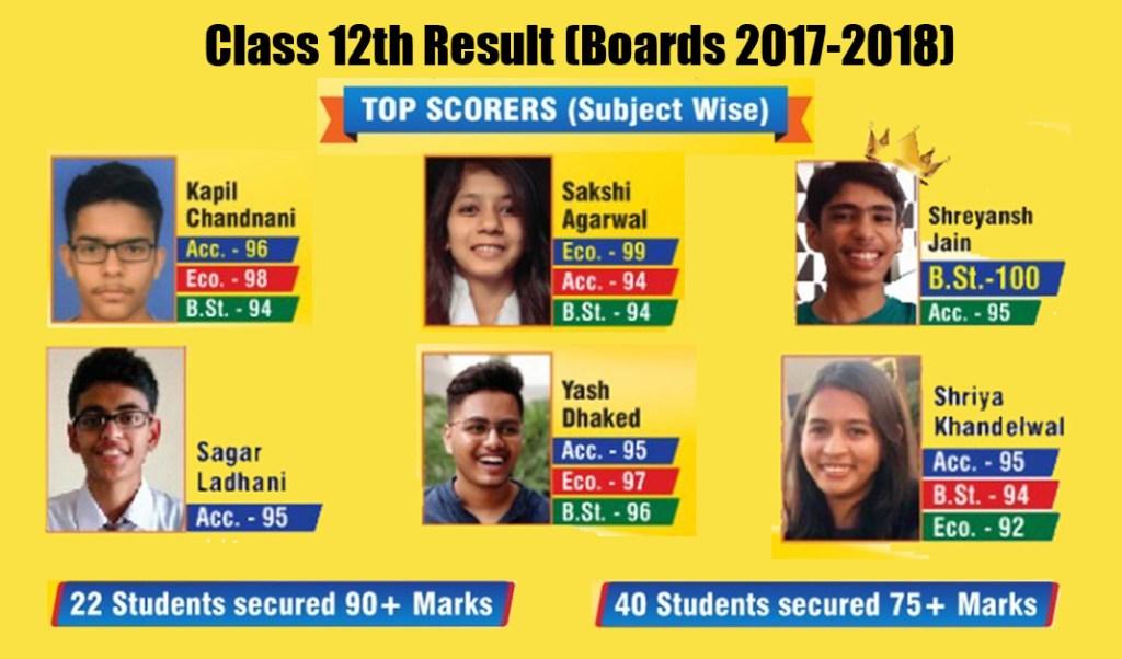 Class 12th CBSE Board Results 2017-2018