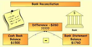 Download And Steps To Fill Out Bank Reconciliation Form
