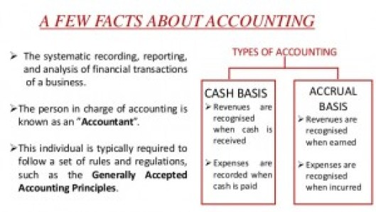 Accrual basis of Accounting with example