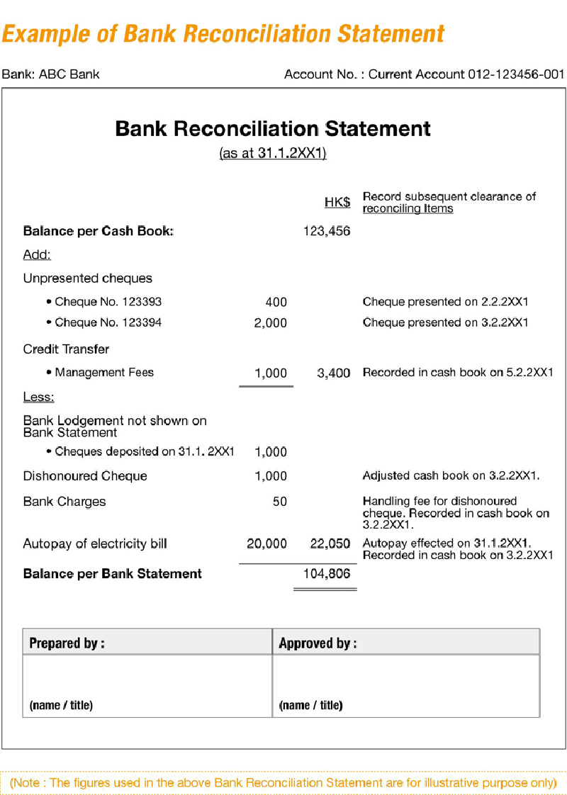 Doc22852128 Bank Reconciliation Form Free refund receipt template