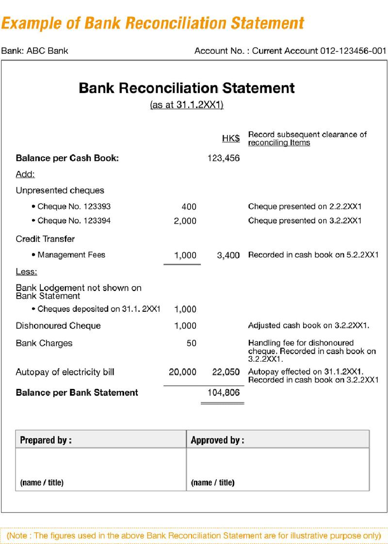 free bank reconciliation form