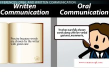 Difference between Verbal (Oral) and Written Communication