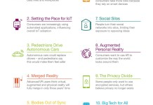 8 Technology-Enabled Trends