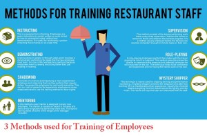 7 Steps for Training of Employees