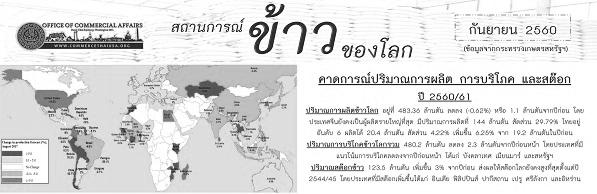 รายงานสรุปสถานการณ์ข้าวของโลก (Infographic, PDF)