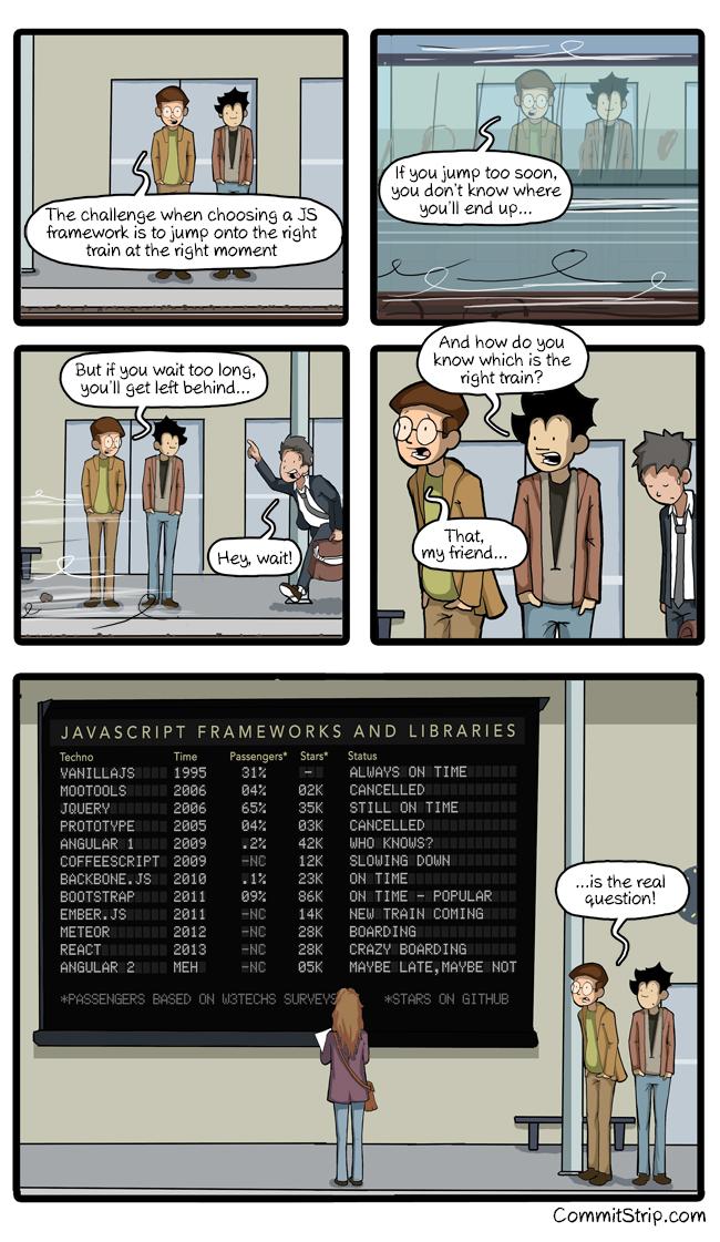 choosing a js framework