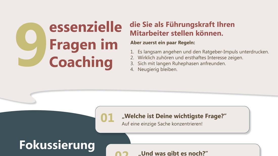 Infografik coachingsfragen header-bild