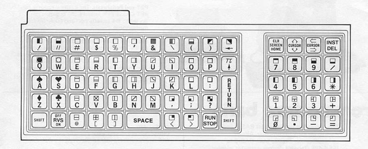 Commodore PET 2001 Chicklet Keyboard