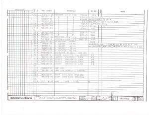 Commodore-parts_digital_floppyc