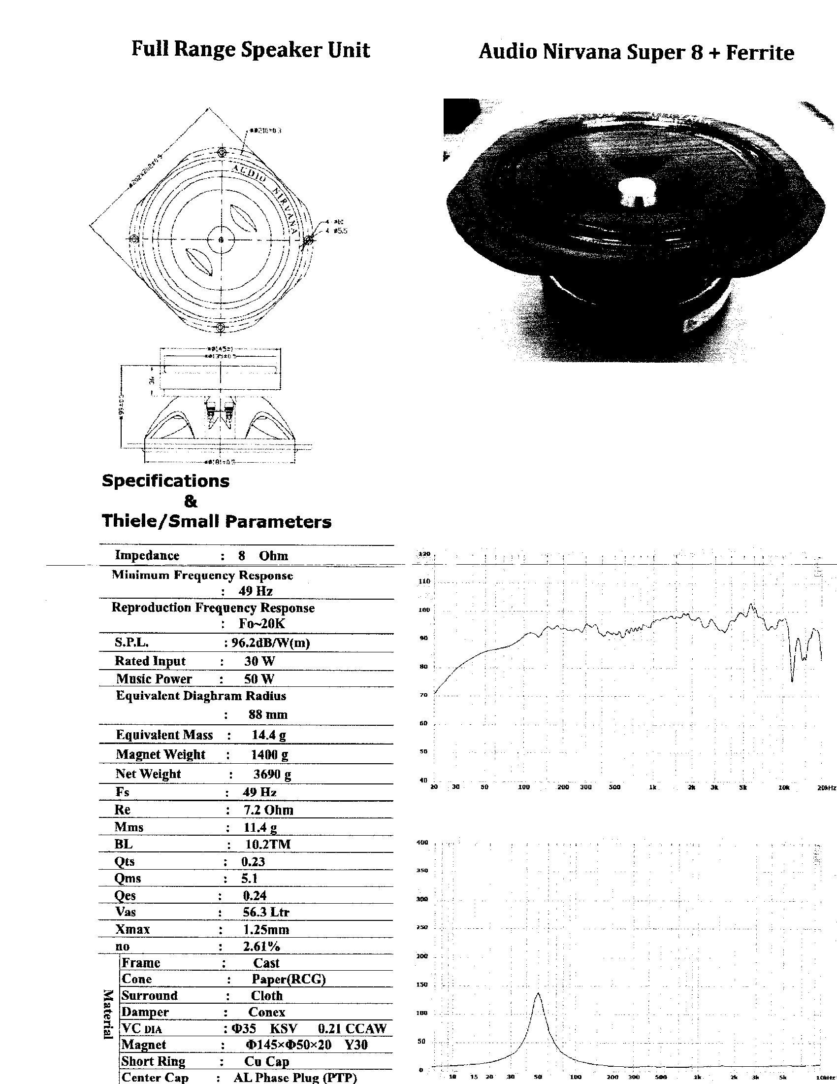 Audio Nirvana Full Range Speakers Diy Speaker Kits And Vacuum Tube Amplifiers 3 Inch To 15