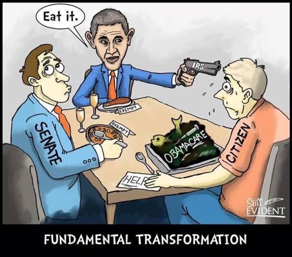 Fundamental Transformation