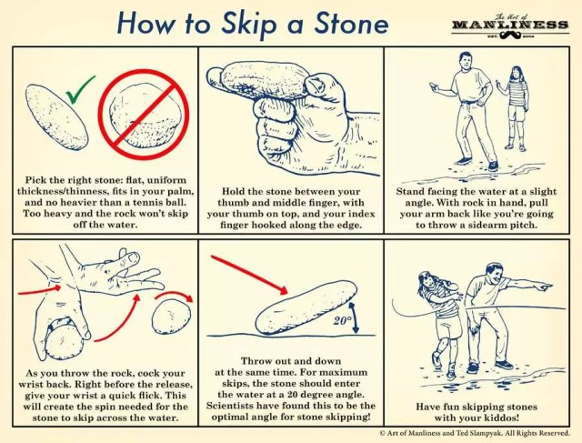 How To Skip A Stone