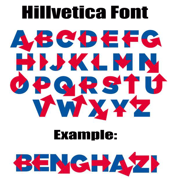 Hillvetica