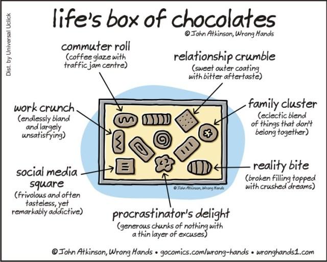 Life's Box Of Chocolates