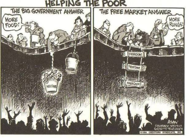 Two Different Answers - Big Govt vs Capitalism on Helping The Poor