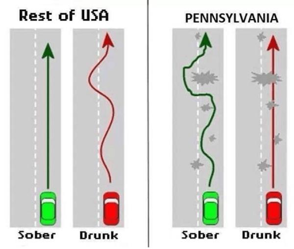 Sober vs Drunk - Pot holes
