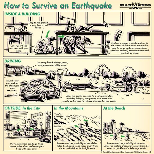 how-to-survive-an-earthquake