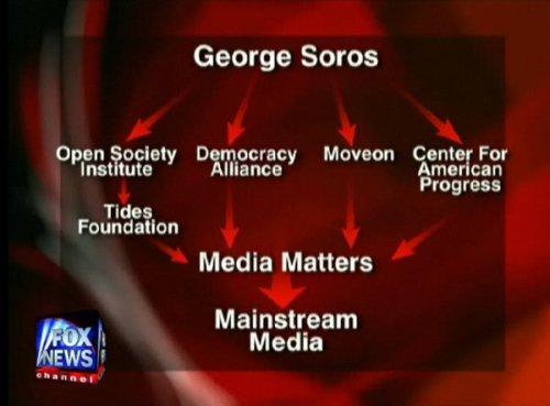 Soros Media
