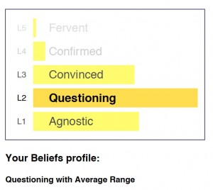Beliefs AGnostic 2